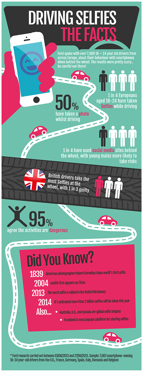 Driving Selfies Infographic by Aaron Buckley