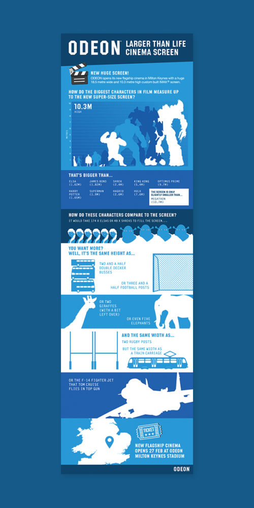 Odeon New Screen Infographic by Aaron Buckley