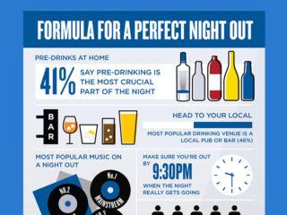 New Amsterdam Vodka Infographic
