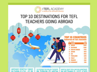 Top 10 Destinations for TEFL Teachers
